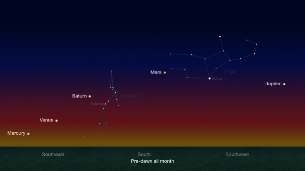 planet saturn location in sky - photo #18